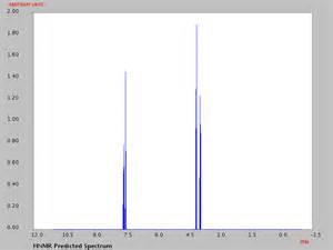 Nmr Proton Methanol Phenylphosphinylidene Bis 39118 56 4 Proton