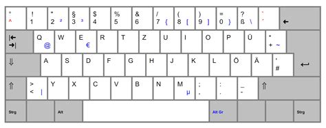 keyboard layout dutch novago σελίδα 60