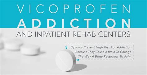 Top Detox Programs by Vicoprofen Addiction And The Best Inpatient Rehab Centers