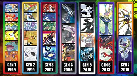 All Themes pok 233 mon all title themes generation 1 7