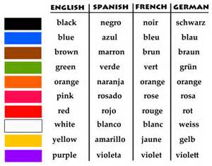 colors in german language chart colors language colors chart