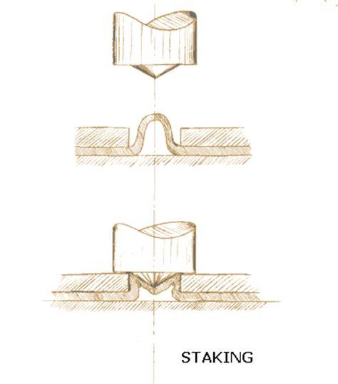Inside Home Design staking
