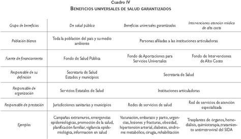 semejanzas y diferencias ley imss e issste universalidad de los servicios de salud en m 233 xico