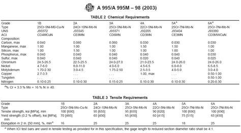 steel section properties pdf st37 steel properties pdf related keywords keywordfree com