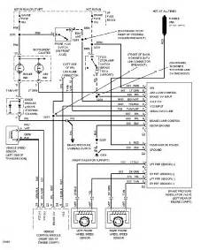 1997 chevrolet blazer anti lock brake circuit