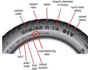 Expiration Date On Car Tires How Does A Car Tyre Stay Before They Expire Expert
