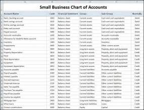 restaurant accounting template chart of accounts for small business template