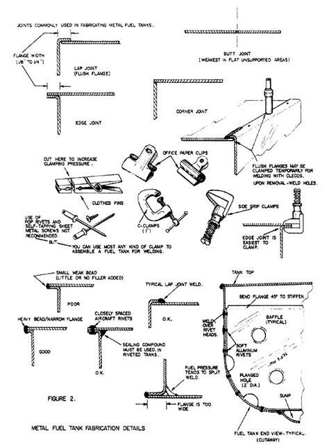 boat gas tank sealant wiring diagram for aluminum fuel tank 37 wiring diagram