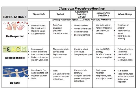 classroom layout strategies strategies for teaching social skills in the school