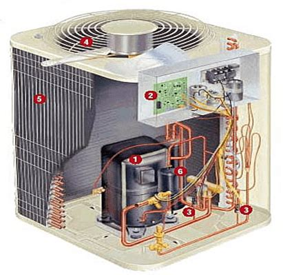 air conditioning compressors airone heating air conditioning