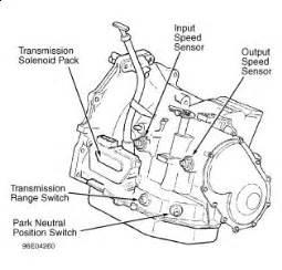 2003 Chrysler Town And Country Transmission Problems 1999 Dodge Caravan Speed Sensor Transmission Problem 1999