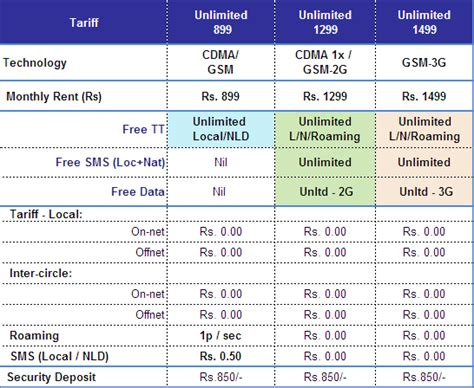 home wireless internet plans new reliance wimax reliance wimax exclusive reliance launches new unlimited voice sms and