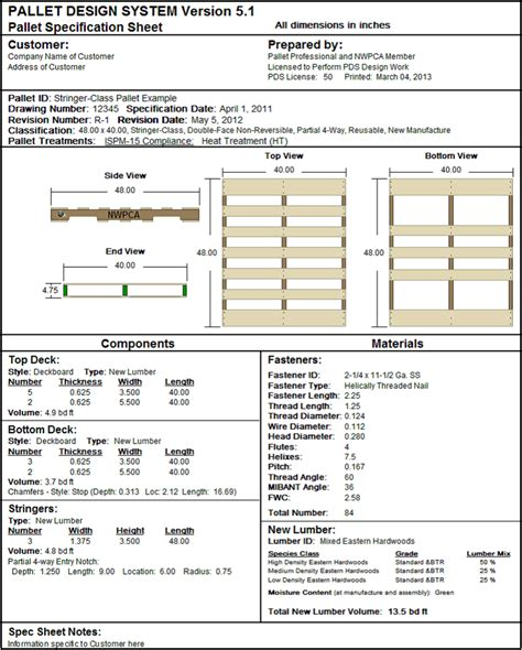 pallet design system pds