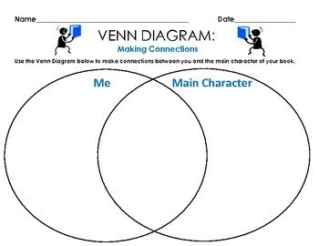 venn diagram reading edgrafik venn diagram text to self connections character by