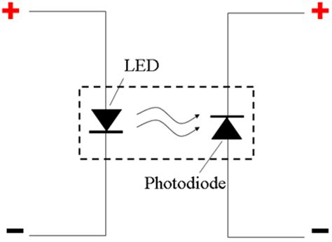 ir photodiode working ir phototransistor pinout hookup question page 4