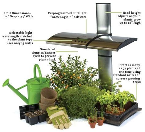 led kitchen garden alternative countertop herb garden