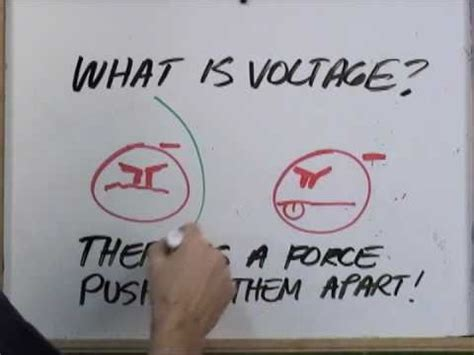 what is meant by the wattage of a resistor what are volts ohms s