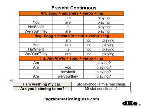 il si 礙 addormentato testo inglese esercizi sul present continuous in inglese corso gratis