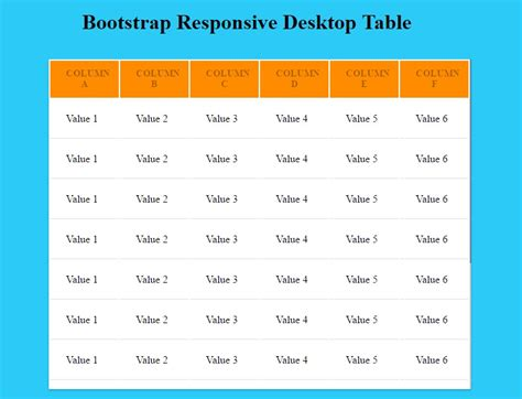bootstrap tutorial codeschool bootstrap responsive desktop table free source code