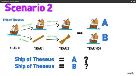 ship of theseus ship of theseus what does it take for an object to