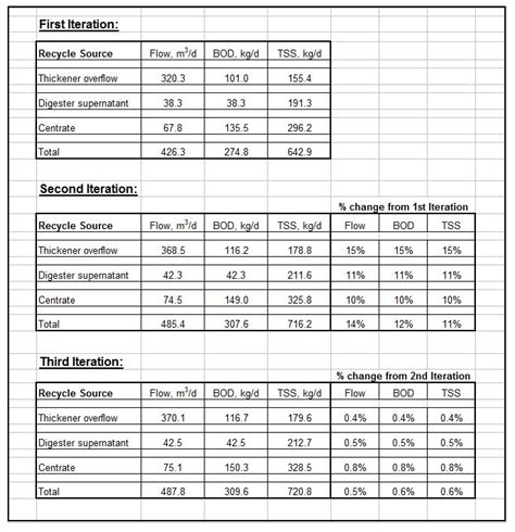 Excel Spreadsheet Calculations by Screenshot Summary Low Cost Easy To Use Spreadsheets For