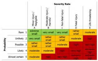 hse risk register template risk assessment template risk assessment template эрсдлийн