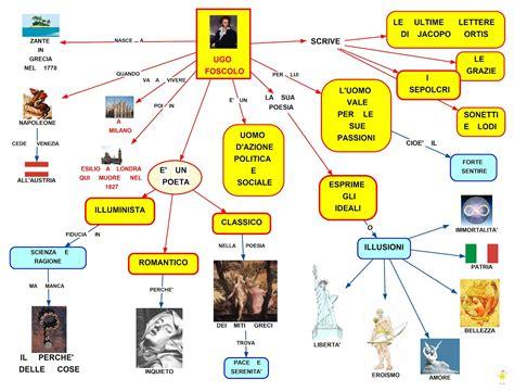 illuminismo inglese neoclassicismo felici di studiare
