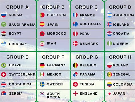 world cup 2018 groups world cup 2018 schedule including time and dates