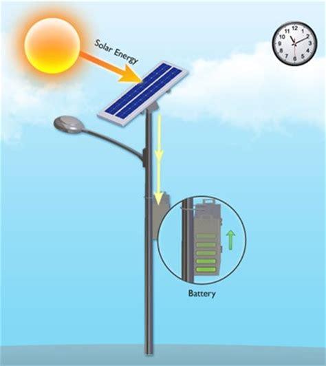 Solar Lighting Basic Greenshine New Energy How Do Solar Lights Work At