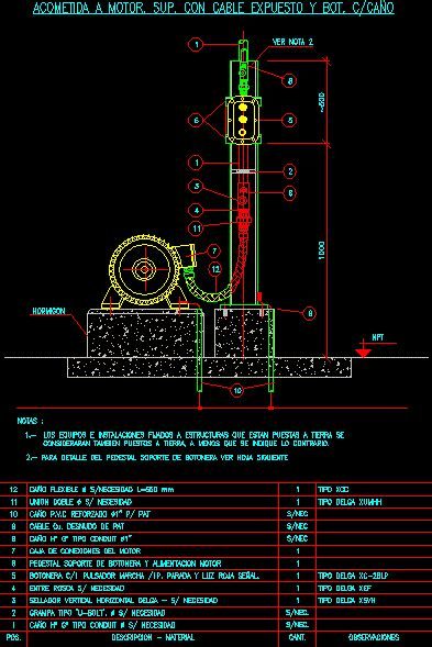 explosion proof motor rush dwg detail  autocad
