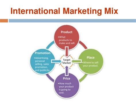 Global Marketing 7ed 1 controllable and factors of international marketing