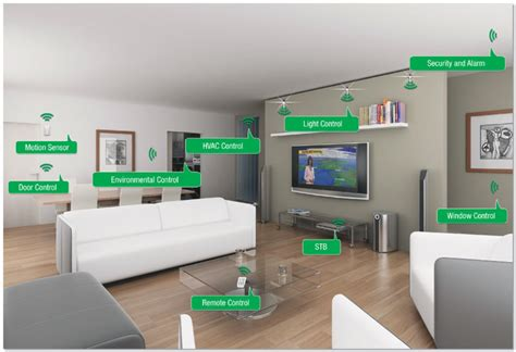smartphone home automation zigbee support coming to samsung smartphones samsung rumors