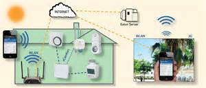 eaton explains home automation for comfort economy and