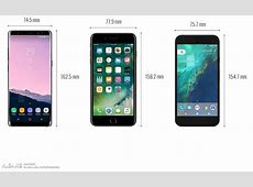 iPhone 8 has real competition if this is what Samsung's ... Iphone 7 Plus Black Friday Deals Verizon