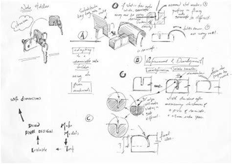 design journal sos design journal sos how to use s c a m p e r for idea