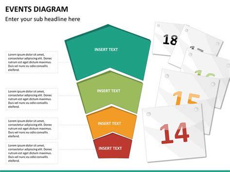 event diagram powerpoint events diagram