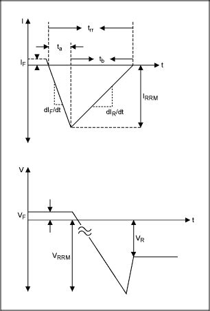 define flyback diode selection of ultra fast recovery diodes used in flyback circuits application note maxim