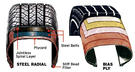 boat trailer tires radial or bias ply the lowdown on tires trailering guide boatus magazine