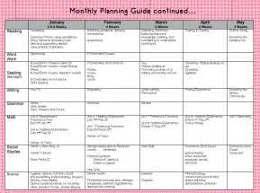 work back schedule template 28 work back schedule template schedule template
