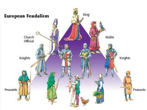 Good Church And Taxes #3: 132-feudalism-in-europe-9-638.jpg?cb=1366960229