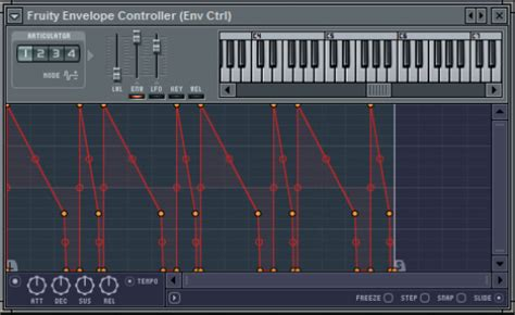 volume envelope pattern fl studio fl studio production gating effects with the envelope