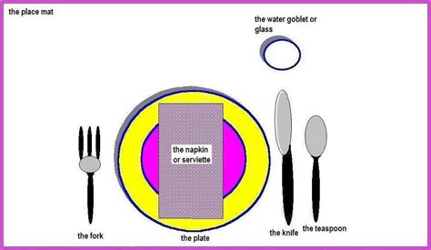 simple place setting placesetting