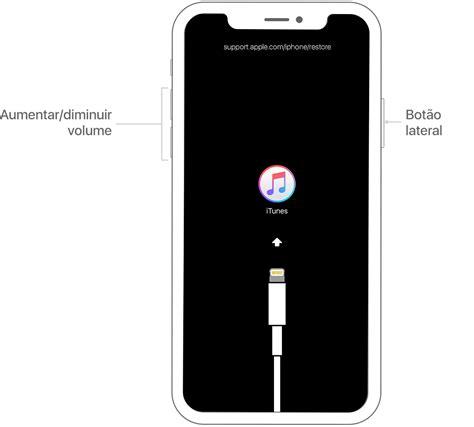 o iphone esta inativo se voc 234 esqueceu o c 243 digo de acesso do iphone ou ipod touch ou o dispositivo est 225