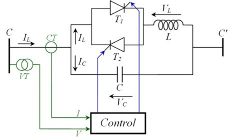 thyristor controlled series capacitor project report thyristor controlled series capacitor project report 28 images electrical knowledge center t