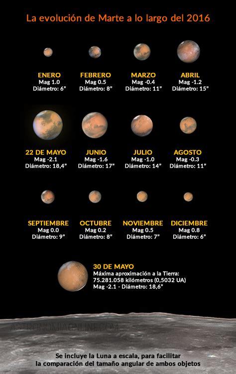 la oposicin de marte del 22 de mayo de 2016 astronoma la oposici 243 n de marte del 22 de mayo de 2016 astronom 237 a