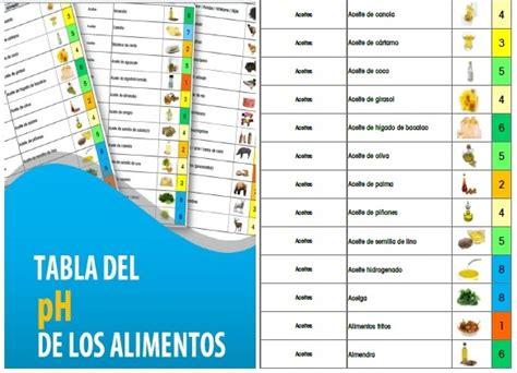 tabla alimentos alcalinizantes lista de alimentos alcalinos para llevar una dieta