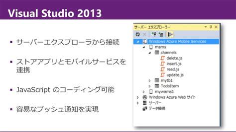 github tutorial visual studio 2013 dot net week windows azure mobile services final