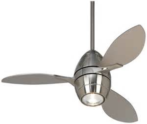 buy cheap ceiling fans april 2013