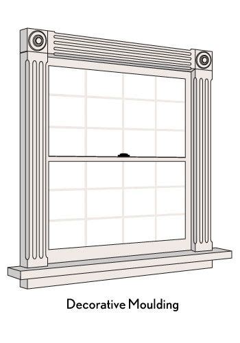 Decorative Wood Around Door Frame - moulding is the decorative wood surrounding your window