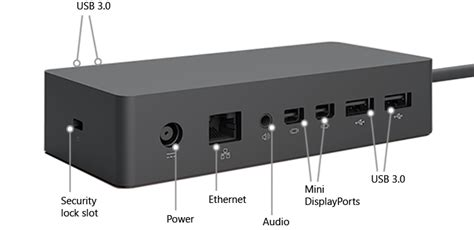 Microsoft Surface Pro Help Desk by Using Surface Dock And Surface Stations